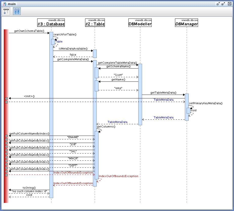 jbixbe   sequence diagramssnapshot